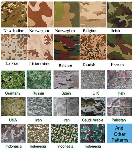 military pattern name 1000d nylon cordura camouflage tissu imperm 233 able tissus