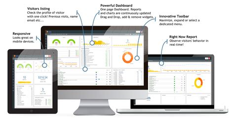 Web Analytics Afs Analytics | web analytics afs analytics