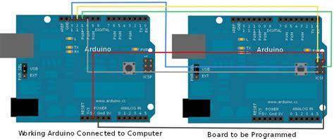 Arduino Tutorial Bootloader | installing an arduino bootloader learn sparkfun com