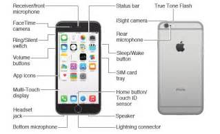 iphone on location diagram get free image about wiring diagram
