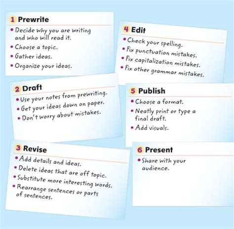 5 Steps Of Writing An Essay by Part 5 Writing
