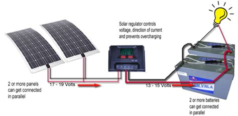 solar panel disconnect wiring diagram solar get free