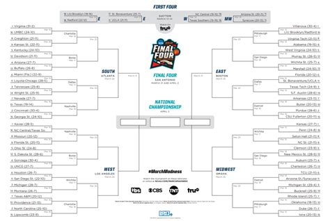 march madness bracket template here are the 6 will be hosting for 2018