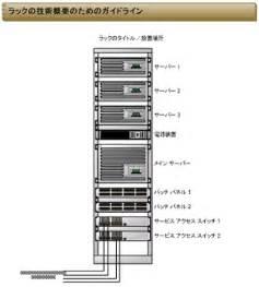 visioステンシル dlリンク集 システム構成図作成