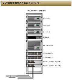excel rack diagram template visioステンシル dlリンク集 システム構成図作成