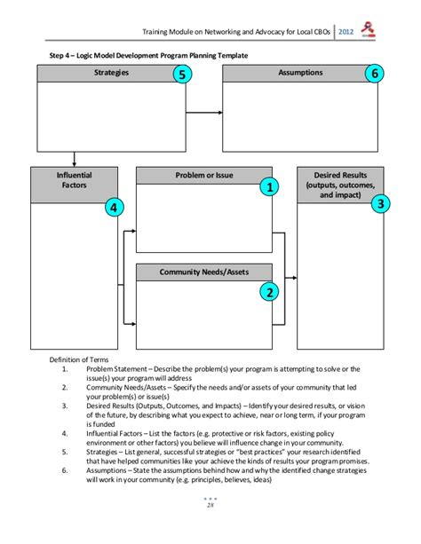 advocacy strategy template isaean 2012 cbo module on networking and advocacy
