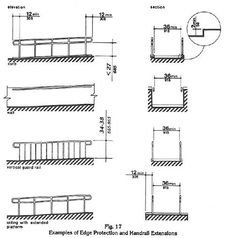 Ada Requirements For Handrails handrail extension at top landing of r building code discussion