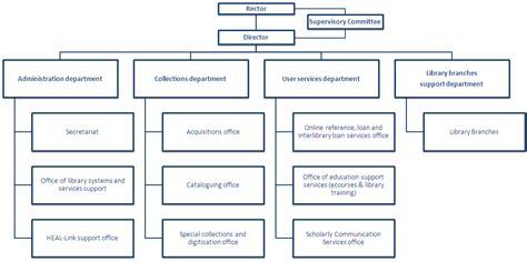 rainbow light prenatal one recall help organizational structure 19 images best