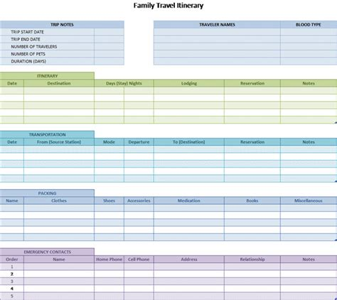 travel itinerary template excel travel itinerary template 8 free templates schedule