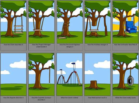 tire swing comic tree swing cartoon project pictures to pin on pinterest