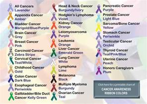 cancer ribbon color meanings cancer ribbon colors and meanings all cancers