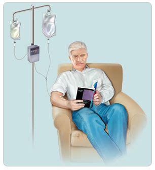 iv infusion elec intro website