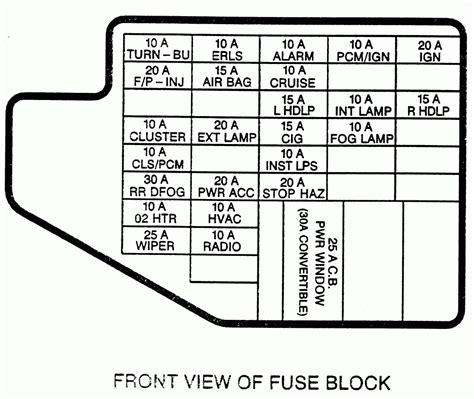 2010 f150 fuse box diagram wiring diagram