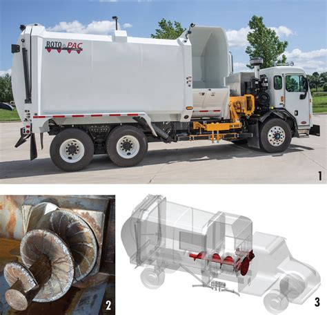 Home Design Resources Generator demand grows for food waste collection trucks biocycle
