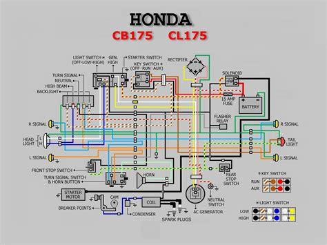 wiring diagram motorcycle wiring diagram symbols wiring diagram for motorcycles without a