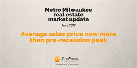 metro milwaukee real estate update average sales price