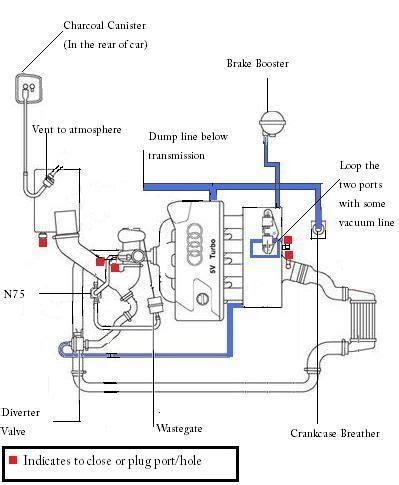 audi a5 electrical diagram html imageresizertool