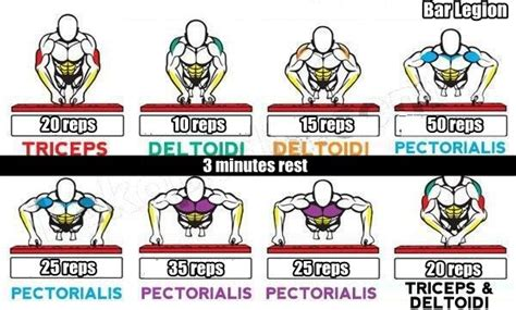 Does Decline Bench Press Work Can Doing Push Ups Everyday Build Muscle Mass Never