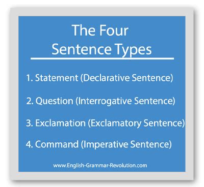 Sentence Of Cupboard Sentence Types Learn All Four