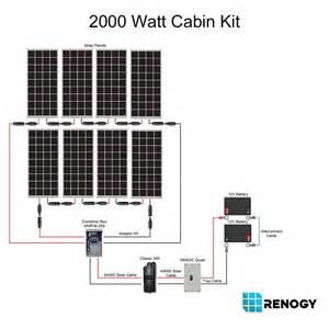 renogy wiring diagram renogy free engine image for user manual