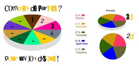 comment faire un diagramme circulaire sur excel cr 233 er un diagramme circulaire piecolor