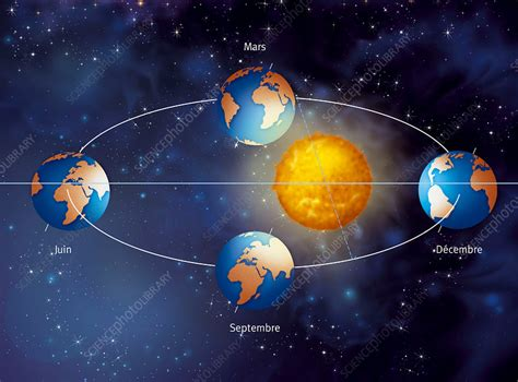earths orbit   sun diagram stock image