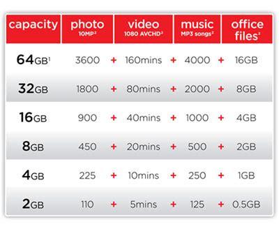 Flashdisk Usb Sandisk Cruzer Switch 16gb Cz52 Garansi R Terbatas jual sandisk cruzer switch 16gb cz52 harga murah usb