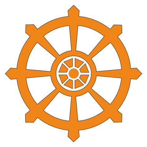 Menempuh Jalan Kesucian agama budha lambang dan tempat ibadah agama buddha