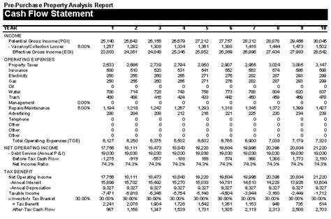 Real Estate Cash Flow Analysis Spreadsheet Onlyagame Real Estate Flow Analysis Template