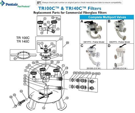 sand filter parts diagram pentair triton ii tr100c tr140c sand filter parts