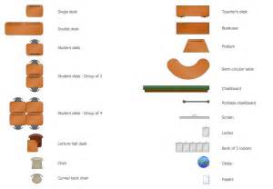 Kitchen Cupboard Design Software classroom seating charts