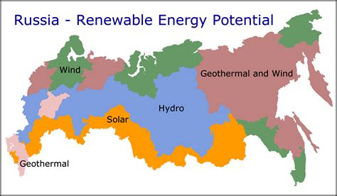 in russian a energy revolution in russia eniday