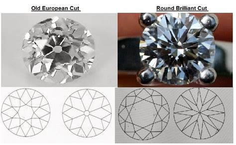my warranty forever reviews brilliant cut diamonds assessment guide chart in
