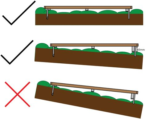 Shed Base On A Slope by How To Build A Shed Foundation With Your Own