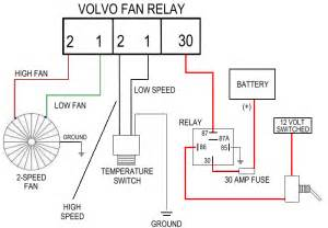 electric fan wiring maverick comet forums