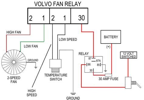 volvo electric cooling fan