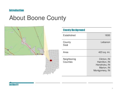 boone county section 8 boone county snapshot