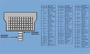 2010 acura mdx fuse box map and diagram fuse box diagram map