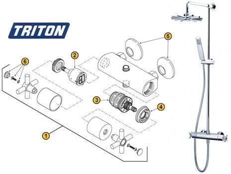 Triton Sema Shower by Triton Bar Mixer Showers Triton Spare Parts National