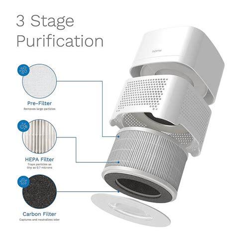 small air purifier   air purifiers
