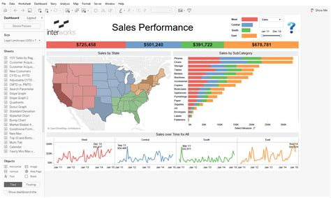 tableau tutorial for dashboard scaling tableau dashboards on high res monitors interworks