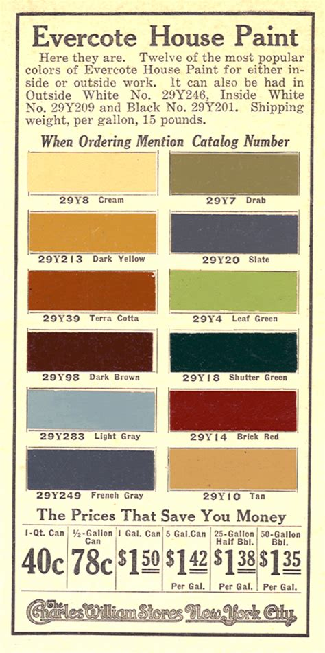 interior house paint color chart unique exterior house color combinations joy studio design gallery best design