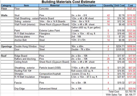 building costs estimator shed construction cost estimator mibhouse com