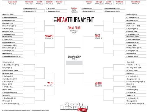 ncaa tournament funny quotes quotes about the ncaa tournament quotesgram