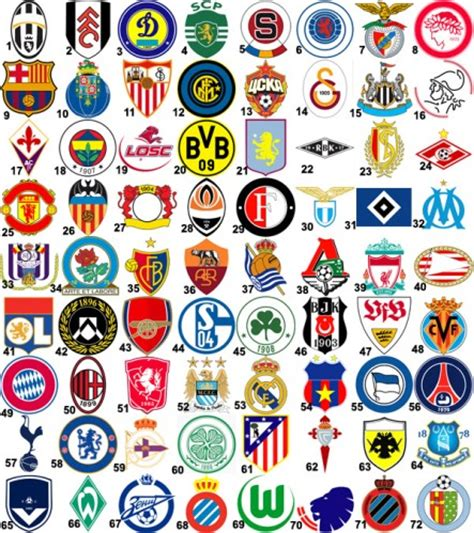 best football leagues top 10 best soccer clubs in the world as of 2013 jpg 443