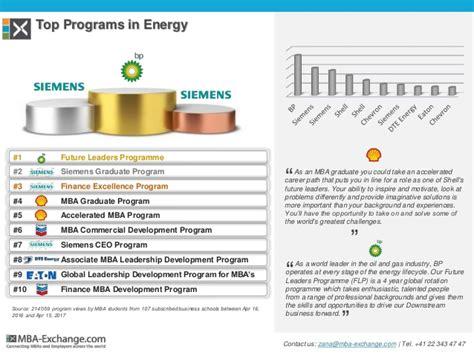 Siemens Mba Rotational Program by 2017 Ranking Of Development Programs