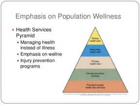 pyramid home health caring foundations