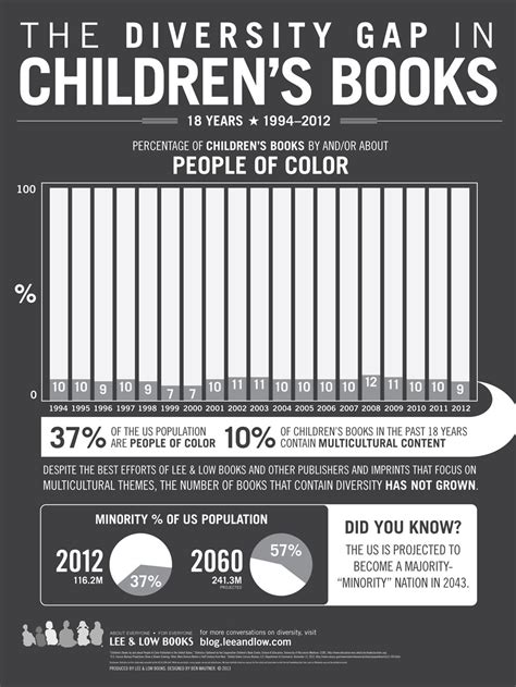 racism from the of a child books multiracial asian families my 3 year has experienced