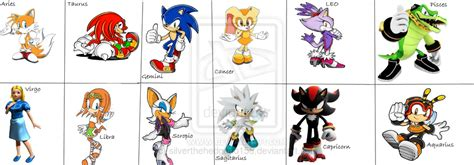 the gallery for gt zodiac signs anime characters