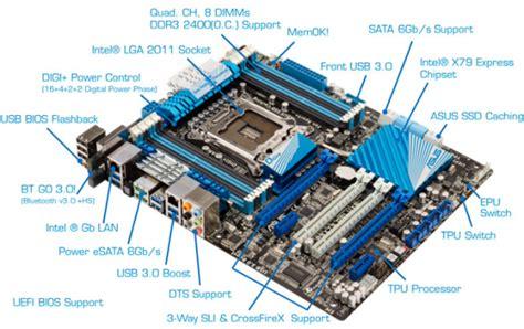 reset bios jetway motherboard id tools penyejuk hati pencerdas generasi